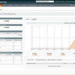 Webshop CMS-systemer: Se hvilket der passer til dine behov